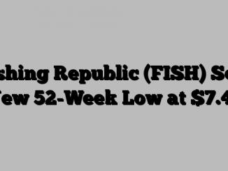 Fishing Republic (FISH) Sets New 52-Week Low at $7.40